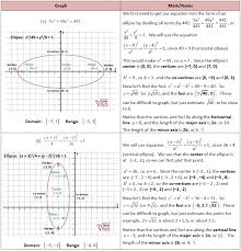light reflector parabola problem math free math math and math test