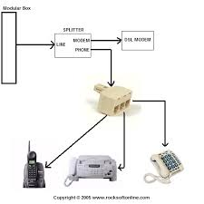 where can i buy an adsl splitter pinoydsl net or try this method first and save yourself having to buy extra dsl filters
