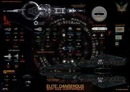 Elite Dangerous Ships Size Comparison Chart V7 Elite