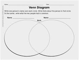 Compare And Contrast Venn Diagram 3 Circles 3 Circle Venn Diagram Worksheet Beautiful Venn Diagram To Pare