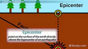 Southeastern utah has been on my bucket list since i was a kid obsessed with the national parks. What Is The Epicenter Of An Earthquake Definition Location Video Lesson Transcript Study Com