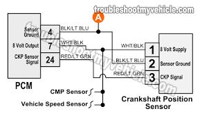 1993 1995 crank sensor wiring diagram jeep 4 0l crankshaft position sensor wiring diagram 1993 1994 1995 4 0l jeep grand cherokee