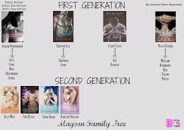 Image result for until series by aurora rose reynolds