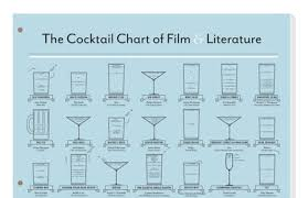 Drink To This The Cocktail Chart Of Film And Literature