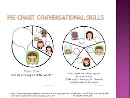 Social Skills Chart Conducting Social Skills In The Classroom Ppt Video Online