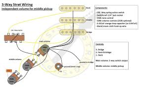 guitar jack socket wiring diagram wiring diagram schematics six string supplies 3 way strat wiring