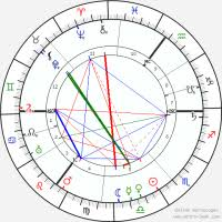 Lorde Birth Chart Audre Lorde Horoscope For Birth Date