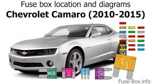 2010 camaro fuse diagram wiring diagram expert fuse box location and diagrams chevrolet camaro 2010 2015 2010 camaro amp wiring diagram 2010 camaro fuse diagram