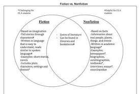 Fiction Vs Nonfiction Venn Diagram