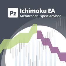 Ichimoku Kinko Hyo Expert Advisor Ea For Metatrader Mt4 Mt5