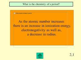 Mrs. Burlingame Periodic Table Bonding Acids/bases Kinetics ...