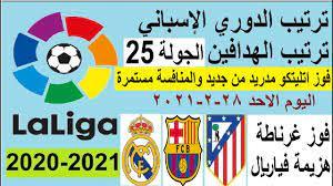 دوري ابطال افريقيا 2021 ترتيب المجموعات وترتيب الهدافين اليوم الاحد  28-2-2020 الجولة الثانية 2 - YouTube