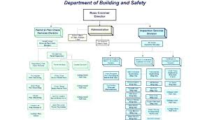 Apple Organizational Chart 12 13 Apple Organizational Chart Lasweetvida Com