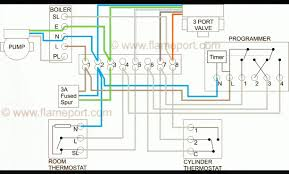 limited pico relay wiring diagram 25 latest pico relay wiring pico 5 pin relay wiring diagram expert honeywell cylinder thermostat wiring diagram honeywell wiring diagrams wiring diagrams
