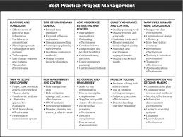 Change Management Plan For Small Business Process Templ On Small ...