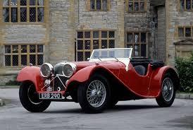 coolest sports cars. coolest sports cars p