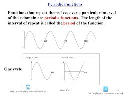 Periodic Graph Math Trigonometric Functions Tables Math