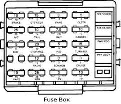fuel pump control fuse located on chevy corvette your owner manual chevy fuse box