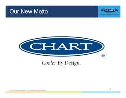 Chart Industries New Prague Chart Industries Inc Sec Registration