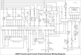 unique scion audio wiring diagram and home stereo wiring diagram as scion audio wiring diagram for stereo wiring harness stereo wiring diagram corolla car stereo wiring diagram image · best of scion audio wiring diagram