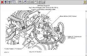 buick riviera engine schematic wiring diagrams favorites buick riviera engine schematic wiring diagram world 1996 buick riviera engine diagram wiring diagrams 1996 buick