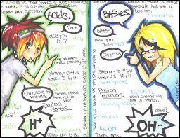 slider-chemistry-12 - The Acidic Environment