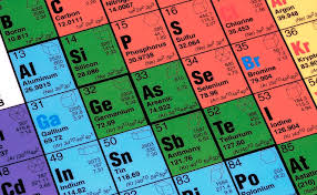 Two New Super-Heavy Elements Added To The Periodic Table | Popular ...