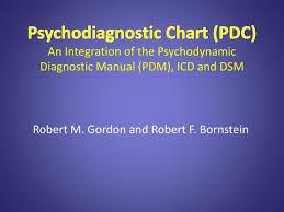 Ppt Robert M Gordon And Robert F Bornstein Powerpoint