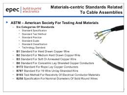 industry standards and how they impact cable assembly designs Hard Wiring Compliance Hard Wiring Compliance #85 Hardwired to Self Destruct