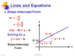 lines and equations slope intercept form m m x 0