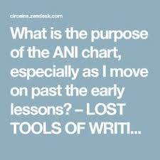 Lost Tools of Writing  Level One Student Workbook  066101  Details likewise  likewise  additionally Articles tagged Lost Tools of Writing   Classical Conversations additionally The Lost Tools of Writing  Level 1 Teacher  plete Set as well The Lost Tools of Writing  Teacher Guide Student Workbook together with  in addition Lost Tools of Writing  Level One Student Workbook  066101  Details as well The Lost Tools of Writing Level Two   BUNDLE   Circe Institute moreover lost Tools of Writing  plete Set   eBay moreover Lost Tools of Writing  Level One  plete Set  066100  Details. on latest lost tools of writing