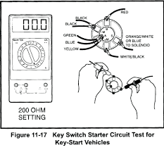 massey ferguson 265 wiring diagram wiring diagram for you • john deere mower wiring diagram diagrams wiring diagram massey ferguson 175 diesel wiring diagram massey