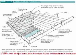 architectural shingles installation. Figure 2-46: Wood Roof Shingles Installed Over Spaced Sheathing (C) J Architectural Installation N
