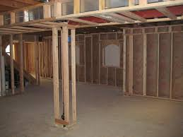 Finish Basement Walls Great With Picture Of Finish Basement - Finish basement walls