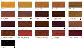 Dulux Opaque Colour Chart Wood Paint Dulux Exterior Wood Paint Colour Chart