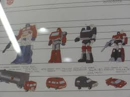 Transformers G1 Scale Chart Why Are Dinobots So Big And Why Do They Have Dinosaur Alt