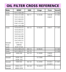 Oil Filter Cross Reference Chart Lawn Mower Briggs And Stratton Part Number Cross Reference 1 Oil Filter