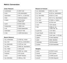 Metric Conversion Chart Yes Ya The Conversions Shown