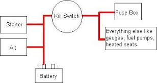 universal kill switch wiring diagram wiring diagram kill switch wiring diagram home diagrams