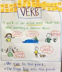 Verb Tense Anchor Chart Verbs Lessons Tes Teach