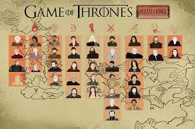 Game Of Thrones Death Chart On Behance