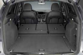 Used 2015 Audi Q5 Hybrid Pricing - For Sale | Edmunds