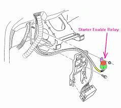 this buick lesabre 1998 wont start and wont turn over or use this wiring diagram graphic graphic