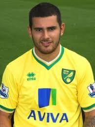 Bradley Johnson - biography, stats, rating, footballer's profile | Football  Top.com
