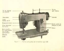 Stitchmaster Sewing Machine Manual