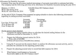 allowance for uncollectible accounts balance sheet allowance for doubtful accounts on the balance sheet is offset