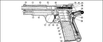 Gun Identification Chart French Police Weapons Firearms Identification