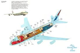 747 400 Seating Chart United Airlines United Airlines To Push Up Boeing 747 Retirement To 2017