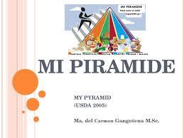 mi piramide en espanol. Exellent Espanol Inside Mi Piramide En Espanol N