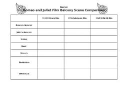 Romeo And Juliet 3 Film Comparison Chart